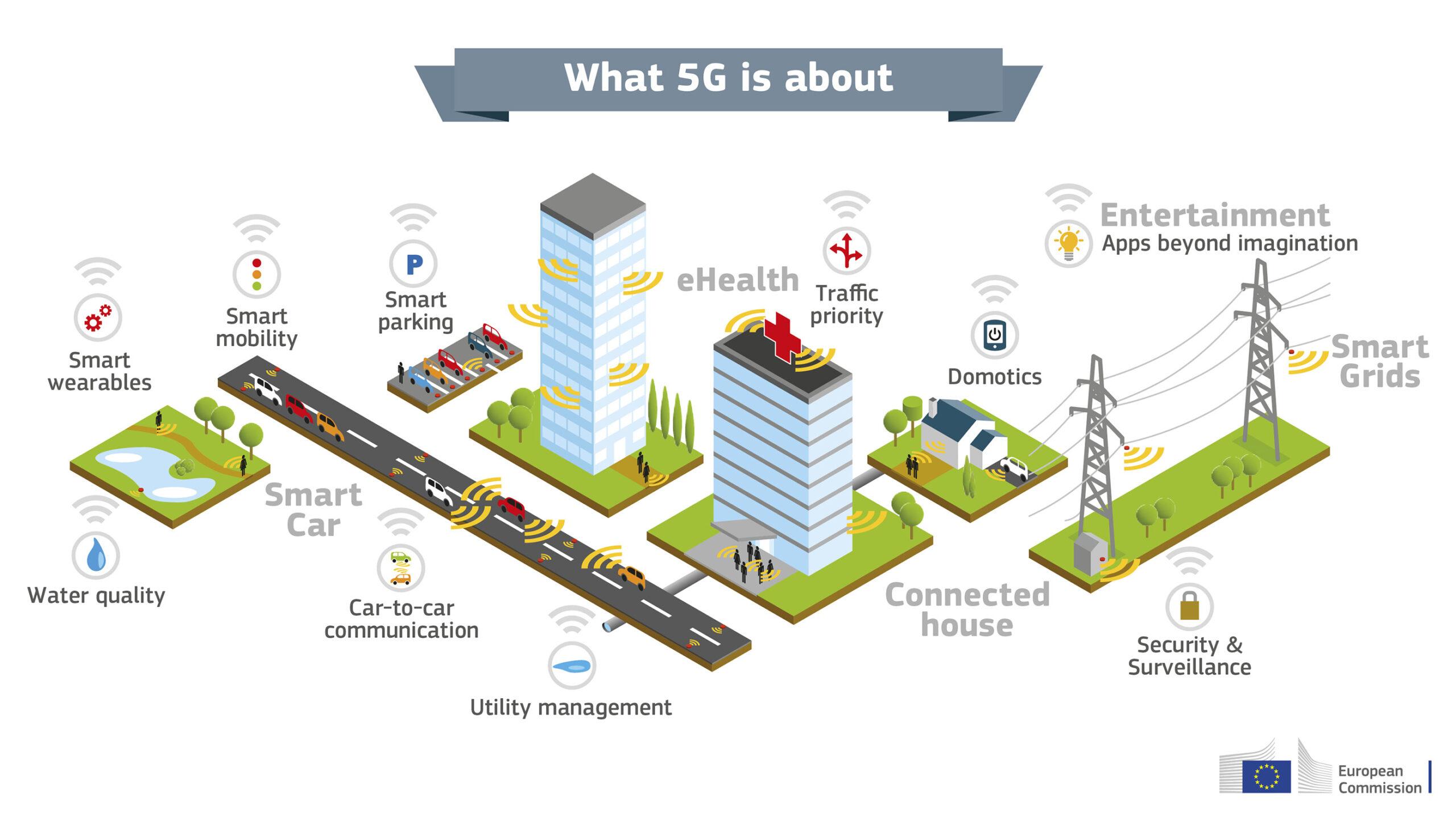 Immagine 5G join declaration