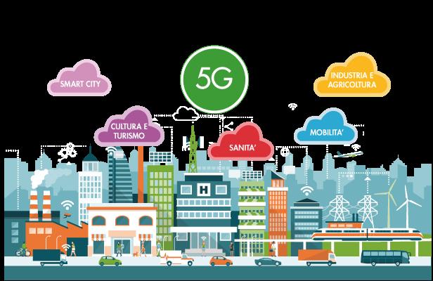 Immagine Smart City